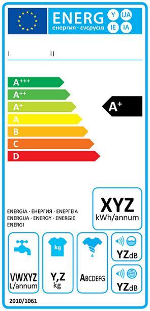 La nueva etiqueta energetica para las lavadoras