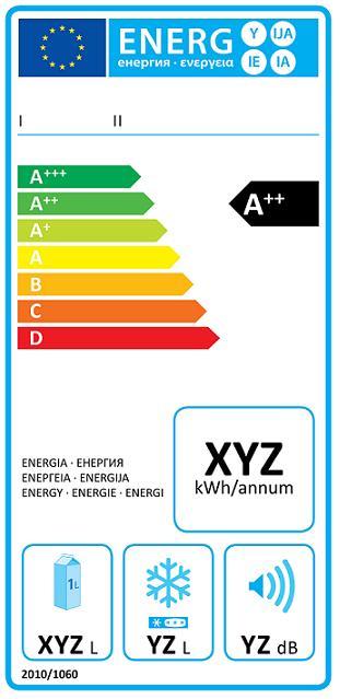 La nueva etiqueta energetica para los frigorificos y congeladore