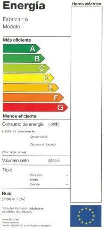 La nueva etiqueta energetica para los hornos