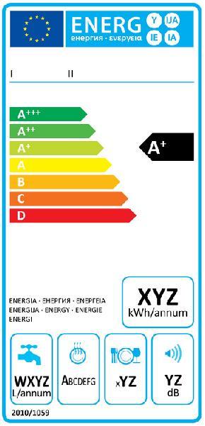 La nueva etiqueta energetica para los lavavajillas