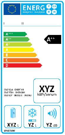 La nueva etiqueta energetica que cambios conlleva
