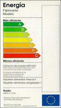 Que es la etiqueta energetica de los electrodomesticos y sobre que cosas informa