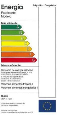 Que es la etiqueta energetica de un frigorifico y sobre que cosas informa