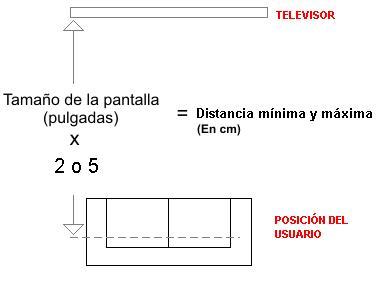 posicion-delante-televisor
